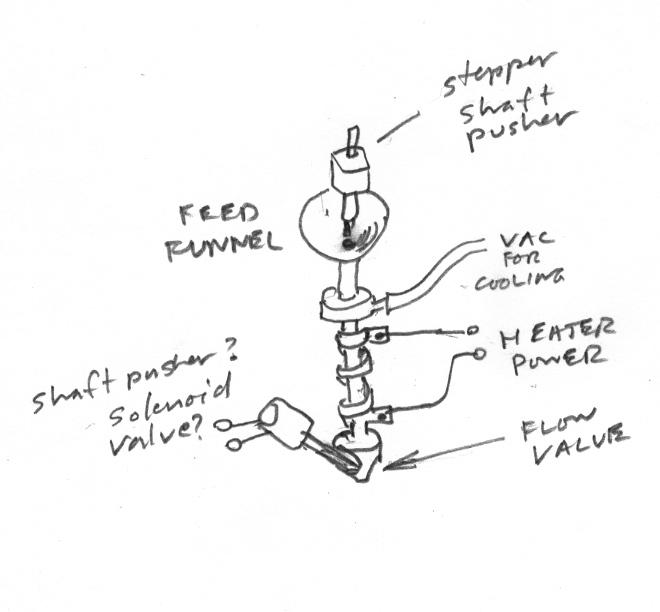 extrudator-pusher-flowrator-1.jpg